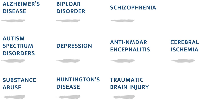 Aptinyx - Other Disease Areas